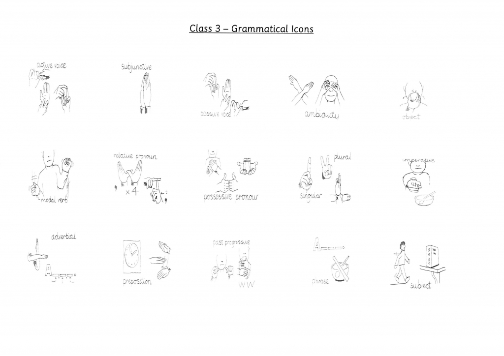 Class 3 Grammatical Icons