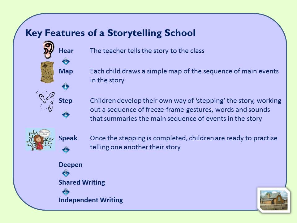 The Storytelling School 2